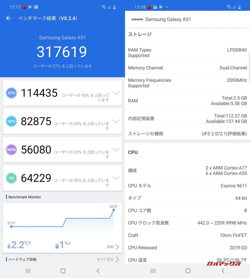 Galaxy A51 5G(Android 10)実機AnTuTuベンチマークスコアは総合が317619点、GPU性能が82875点。