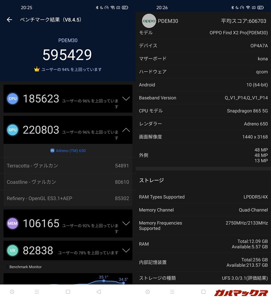 OPPO Find X2 Pro(Android 10)実機AnTuTuベンチマークスコアは総合が595429点、GPU性能が220803点。