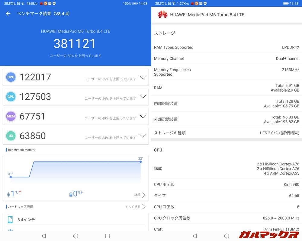 HUAWEI MediaPad M6 Turbo(Android 10)実機AnTuTuベンチマークスコアは総合が381121点、GPU性能が127503点。