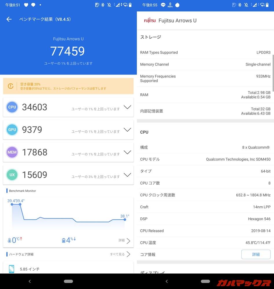 arrows U(Android 10)実機AnTuTuベンチマークスコアは総合が77459点、GPU性能が9379点。