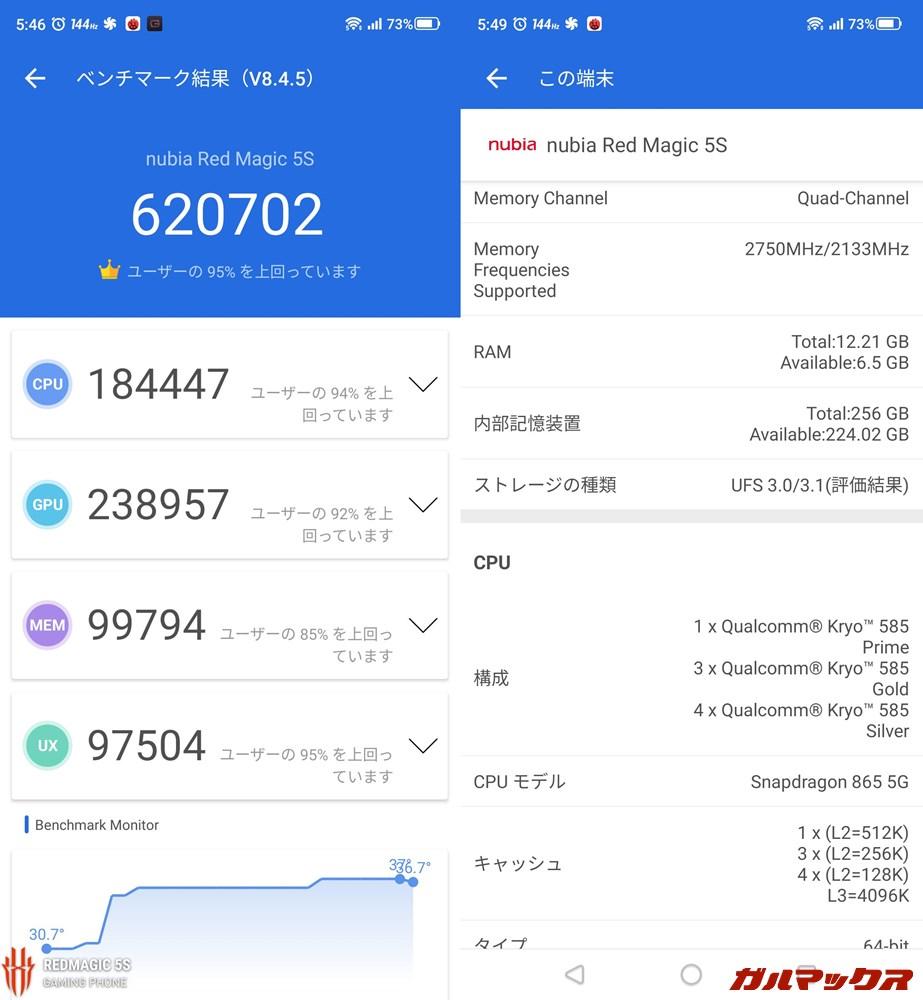 RedMagic 5S/メモリ12GB(Android 10)実機AnTuTuベンチマークスコアは総合が620702点、GPU性能が238957点。