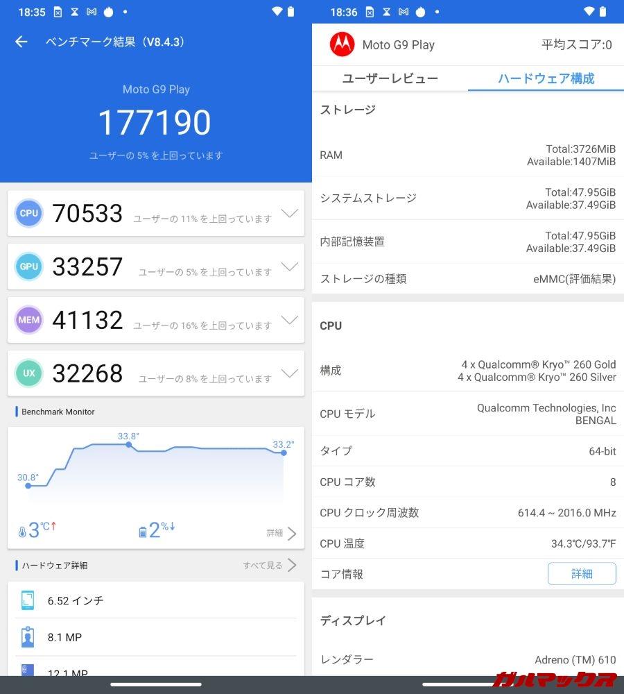 Moto G9 PLAY(Android 10)実機AnTuTuベンチマークスコアは総合が177190点、GPU性能が33257点。