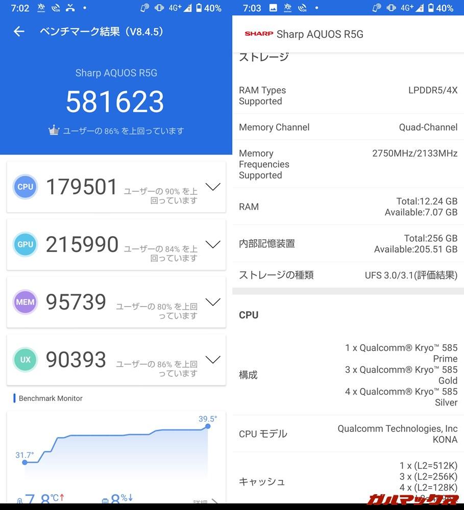 AQUOS R5G(Android 10)実機AnTuTuベンチマークスコアは総合が581623点、GPU性能が215990点。