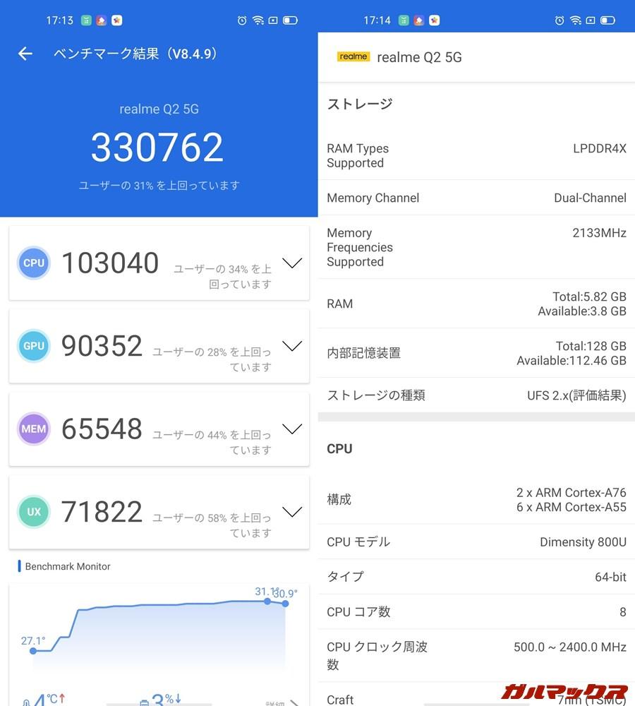 Realme Q2 5G(Android 10)実機AnTuTuベンチマークスコアは総合が330762点、GPU性能が90352点。