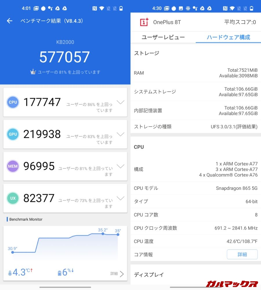OnePlus 8T/メモリ8GB(Android 11)実機AnTuTuベンチマークスコアは総合が577057点、GPU性能が219938点。