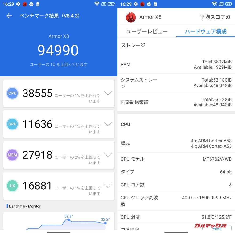 Ulefone Armor X8(Android 10)実機AnTuTuベンチマークスコアは総合が94990点、GPU性能が11636点。