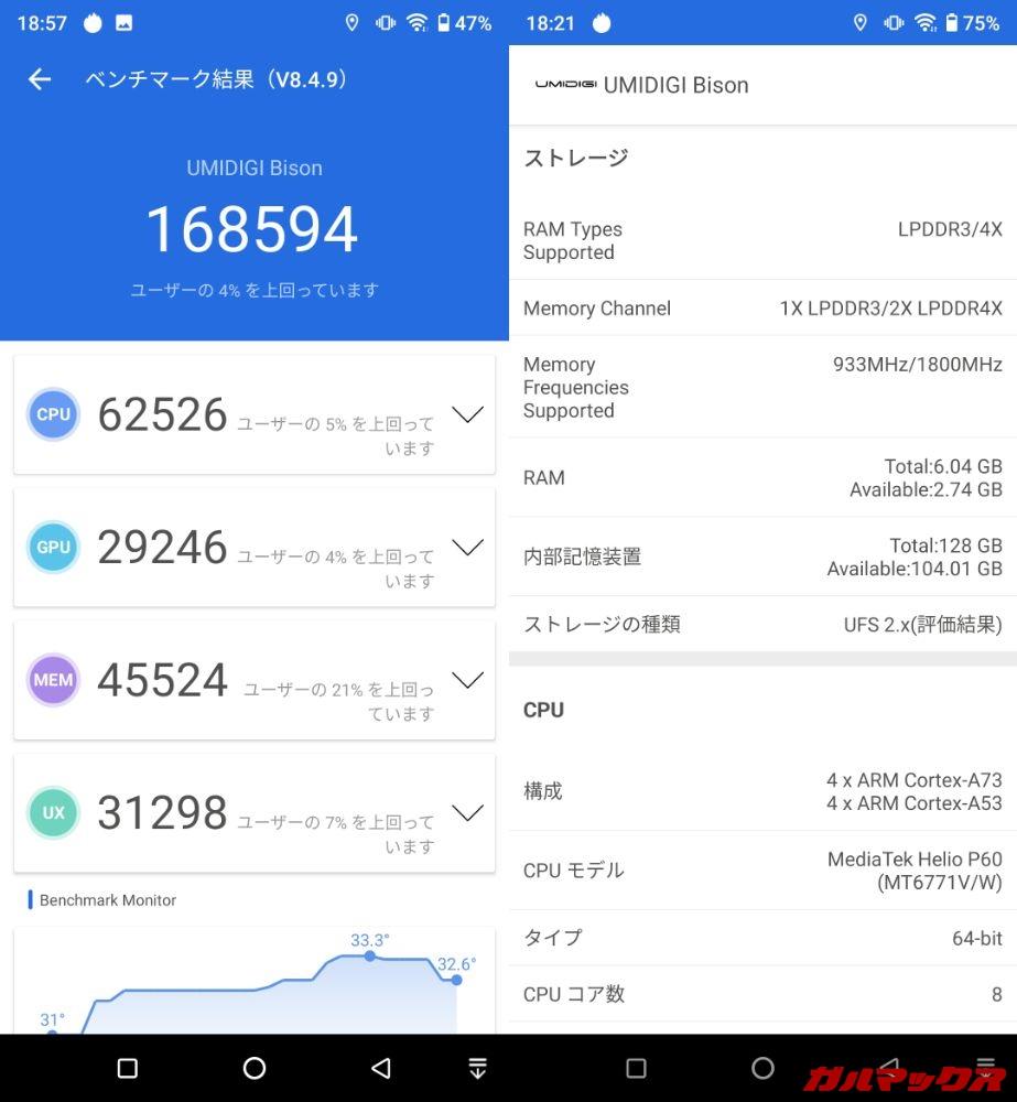 UMIDIGI BISON(Android 10)実機AnTuTuベンチマークスコアは総合が168594点、GPU性能が29246点。