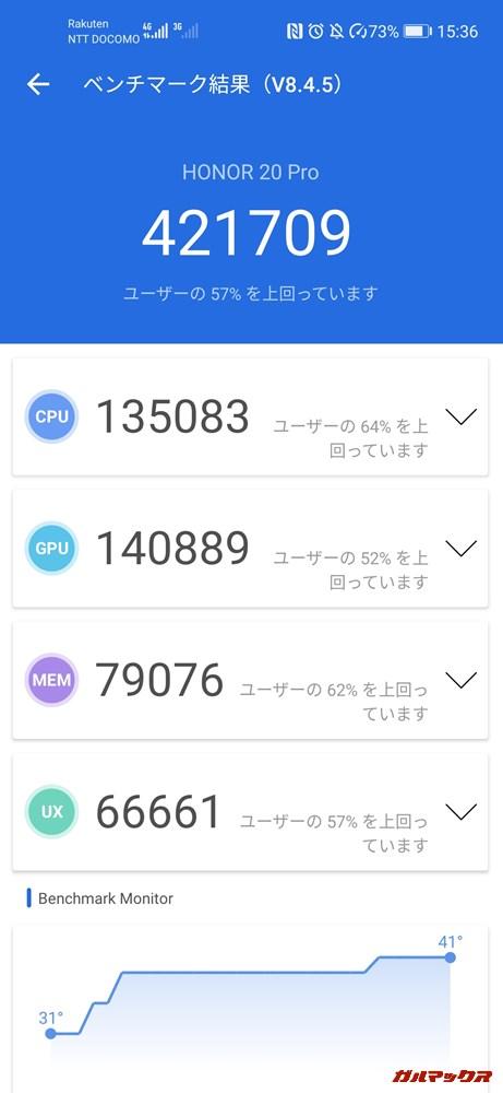 HONOR 20 Pro(Android 10)実機AnTuTuベンチマークスコアは総合が421709点、GPU性能が140889点。