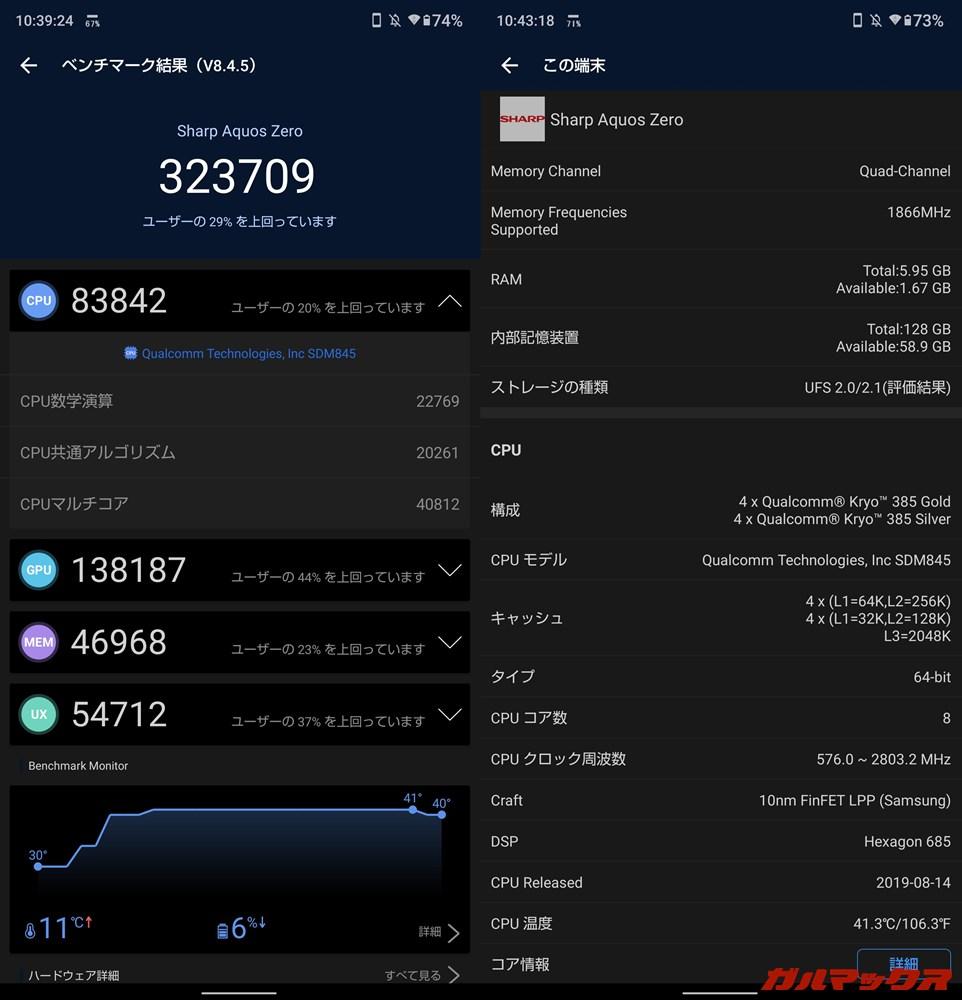 AQUOS zero(Android 10)実機AnTuTuベンチマークスコアは総合が323709点、GPU性能が138187点。