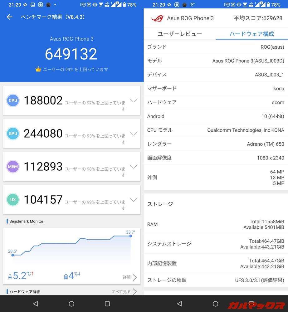 ROG Phone 3/メモリ12GB(Android 10)実機AnTuTuベンチマークスコアは総合が649132点、GPU性能が244080点。