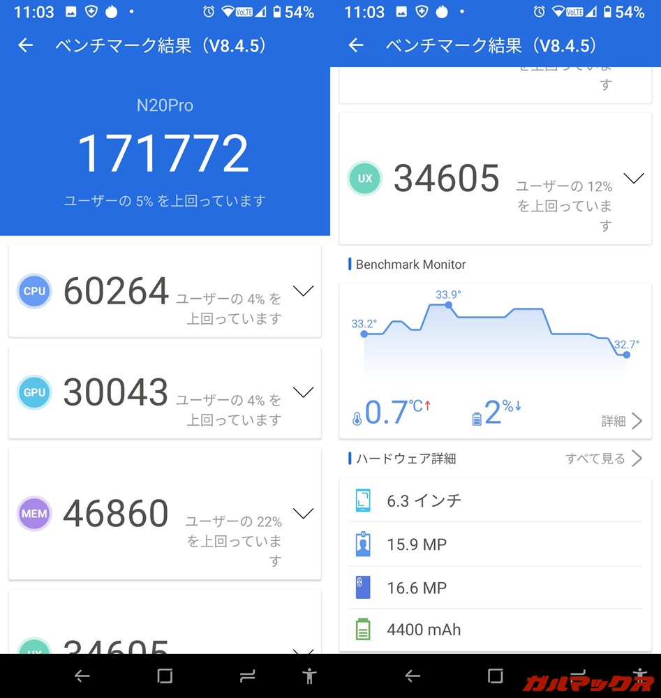 DOOGEE N20 Pro(Android 10)実機AnTuTuベンチマークスコアは総合が171772点、GPU性能が30043点。