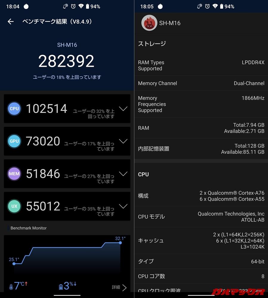 AQUOS Sense4 Plus(Android 10)実機AnTuTuベンチマークスコアは総合が282392点、GPU性能が73020点。