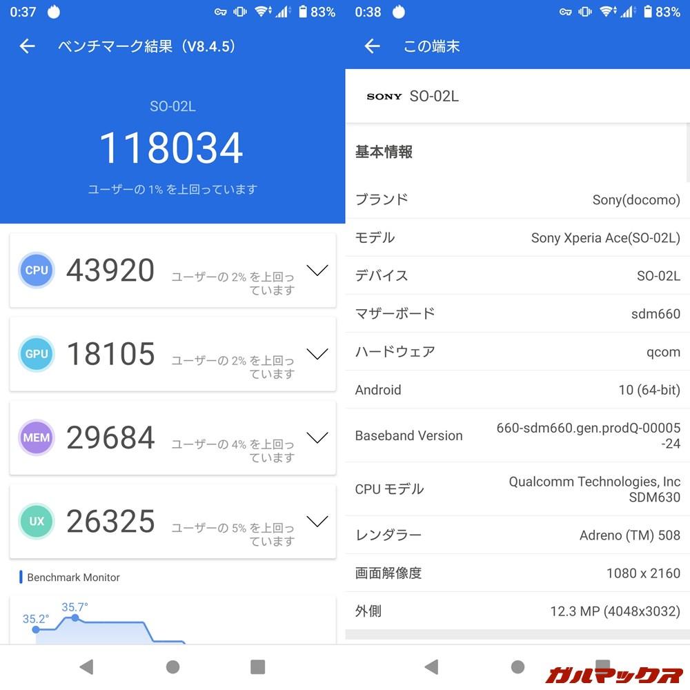 Xperia Ace(Android 10)実機AnTuTuベンチマークスコアは総合が118034点、GPU性能が18105点。