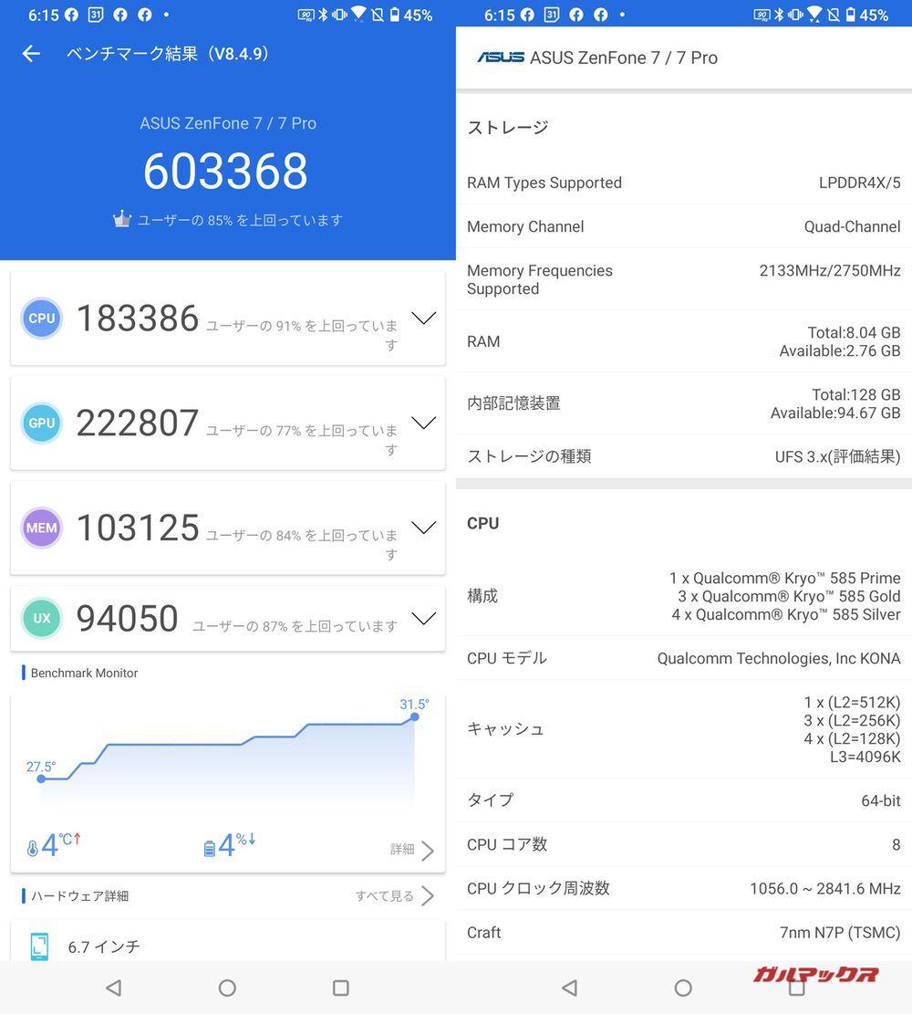 ZenFone 7(Android 10)実機AnTuTuベンチマークスコアは総合が603368点、GPU性能が222807点。