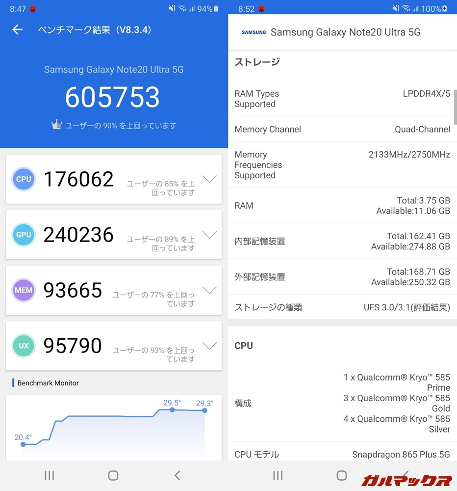Galaxy Note 20 Ultra/メモリ12GB(Android 10)実機AnTuTuベンチマークスコアは総合が605753点、GPU性能が240236点。