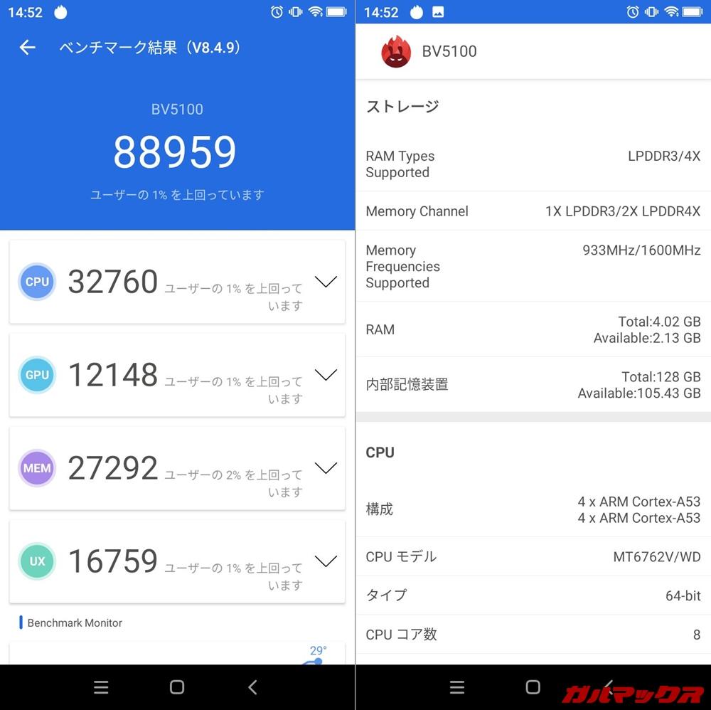 Blackview BV5100(Android 10)実機AnTuTuベンチマークスコアは総合が88959点、GPU性能が12148点。
