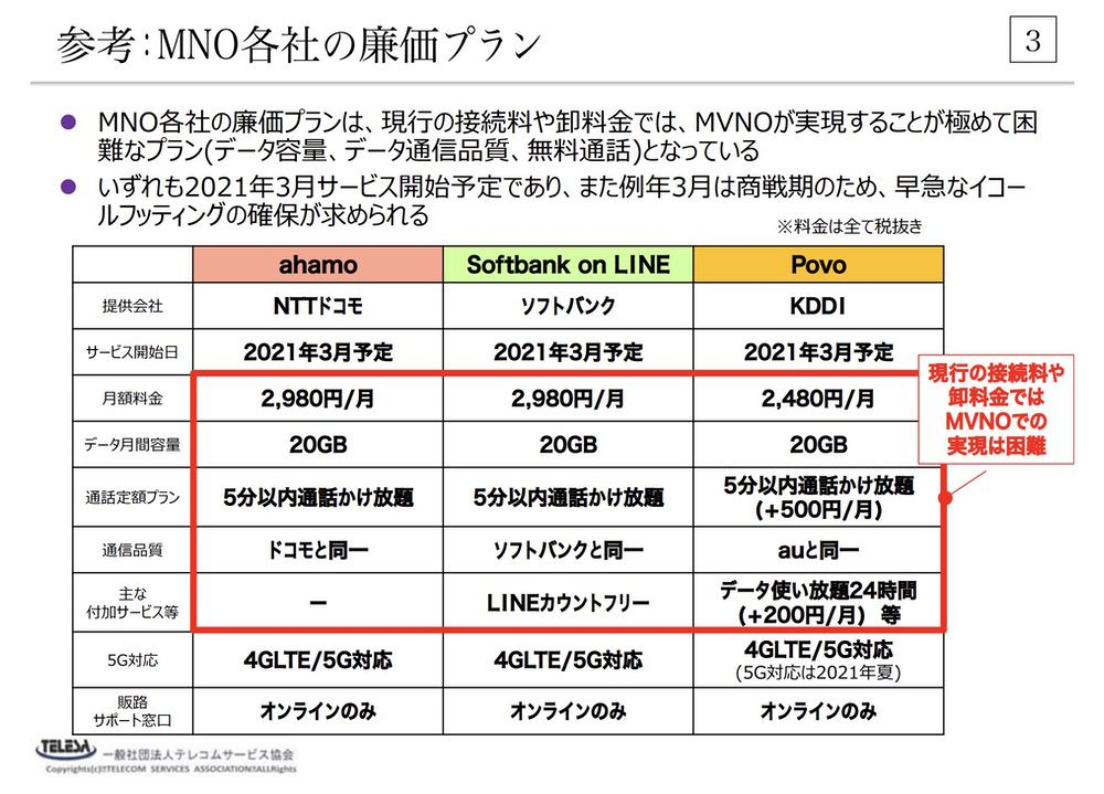 mvno-surrender-to-carriers-new-plans