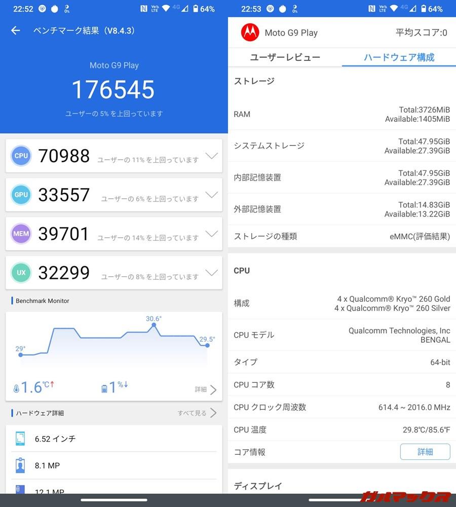 Moto G9 PLAY(Android 10)実機AnTuTuベンチマークスコアは総合が176545点、GPU性能が33557点。
