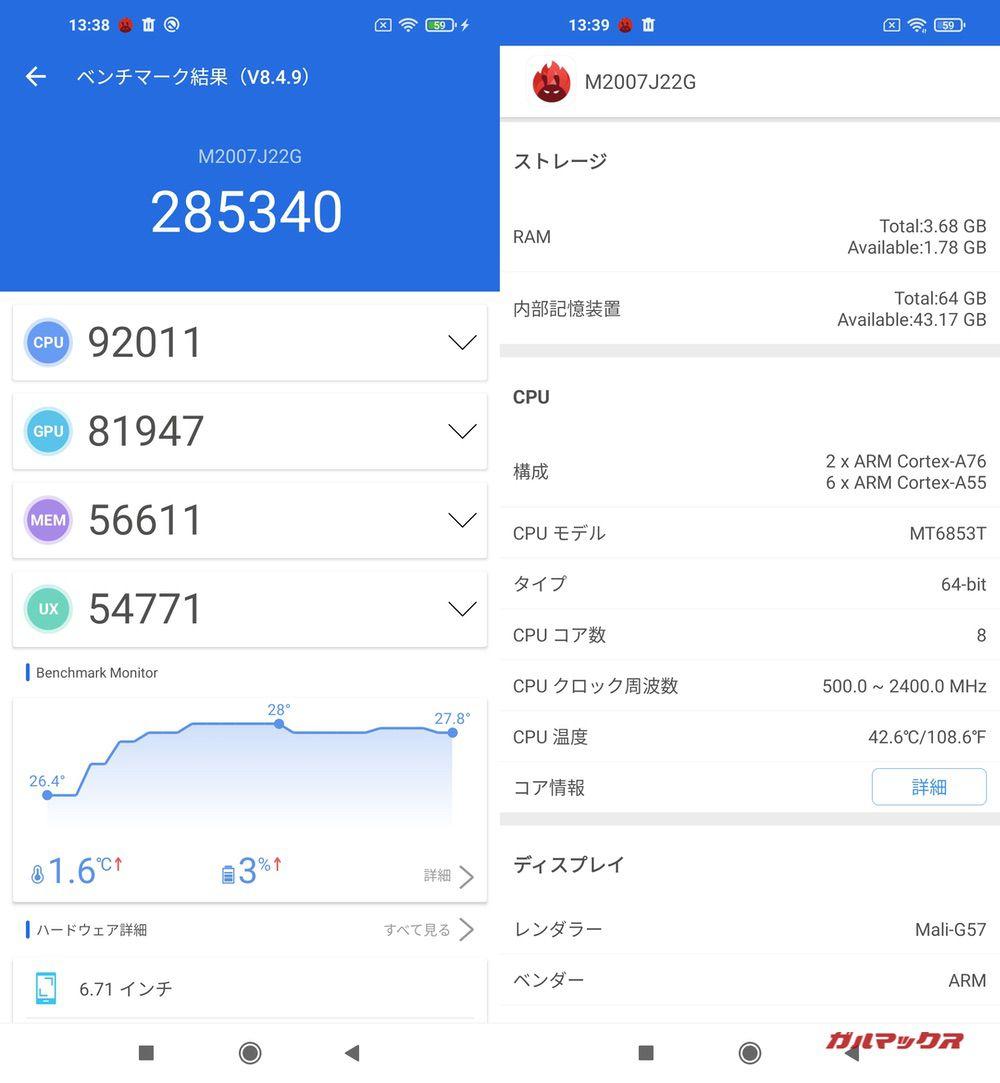 Redmi Note 9T 5G(Android 10)実機AnTuTuベンチマークスコアは総合が285340点、GPU性能が81947点。