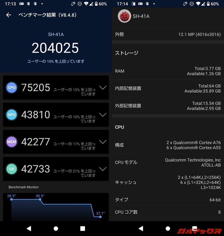 AQUOS Sense4(Android 10)実機AnTuTuベンチマークスコアは総合が204025点、GPU性能が43810点。