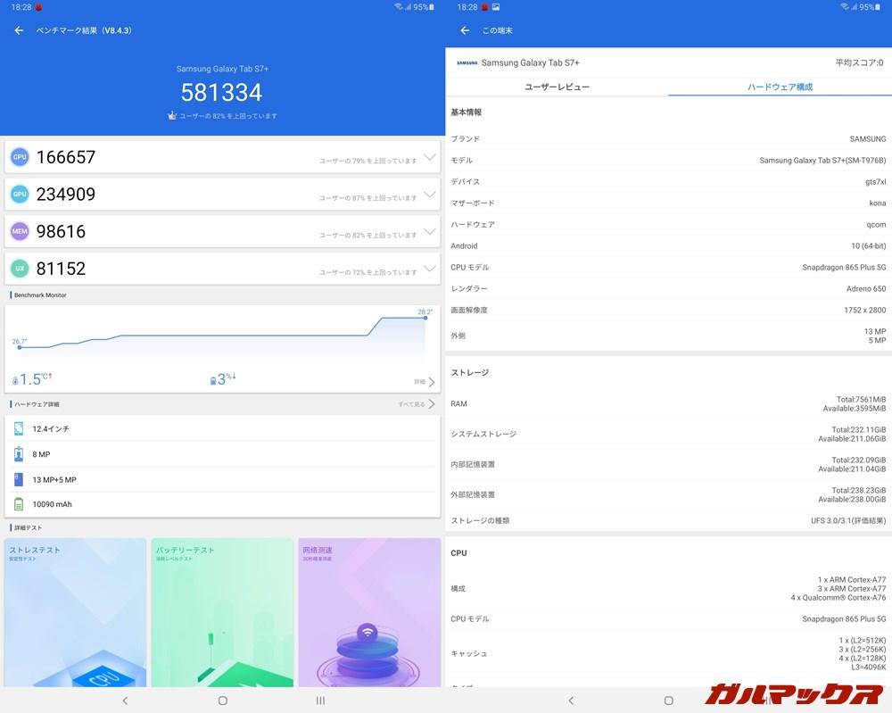 Galaxy Tab S7+(Android 10)実機AnTuTuベンチマークスコアは総合が581334点、GPU性能が234909点。