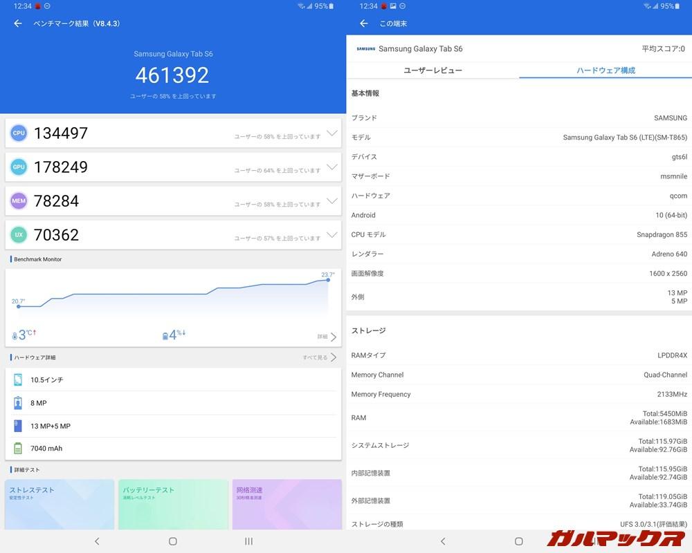 Galaxy Tab S6(Android 10)実機AnTuTuベンチマークスコアは総合が461392点、GPU性能が178249点。