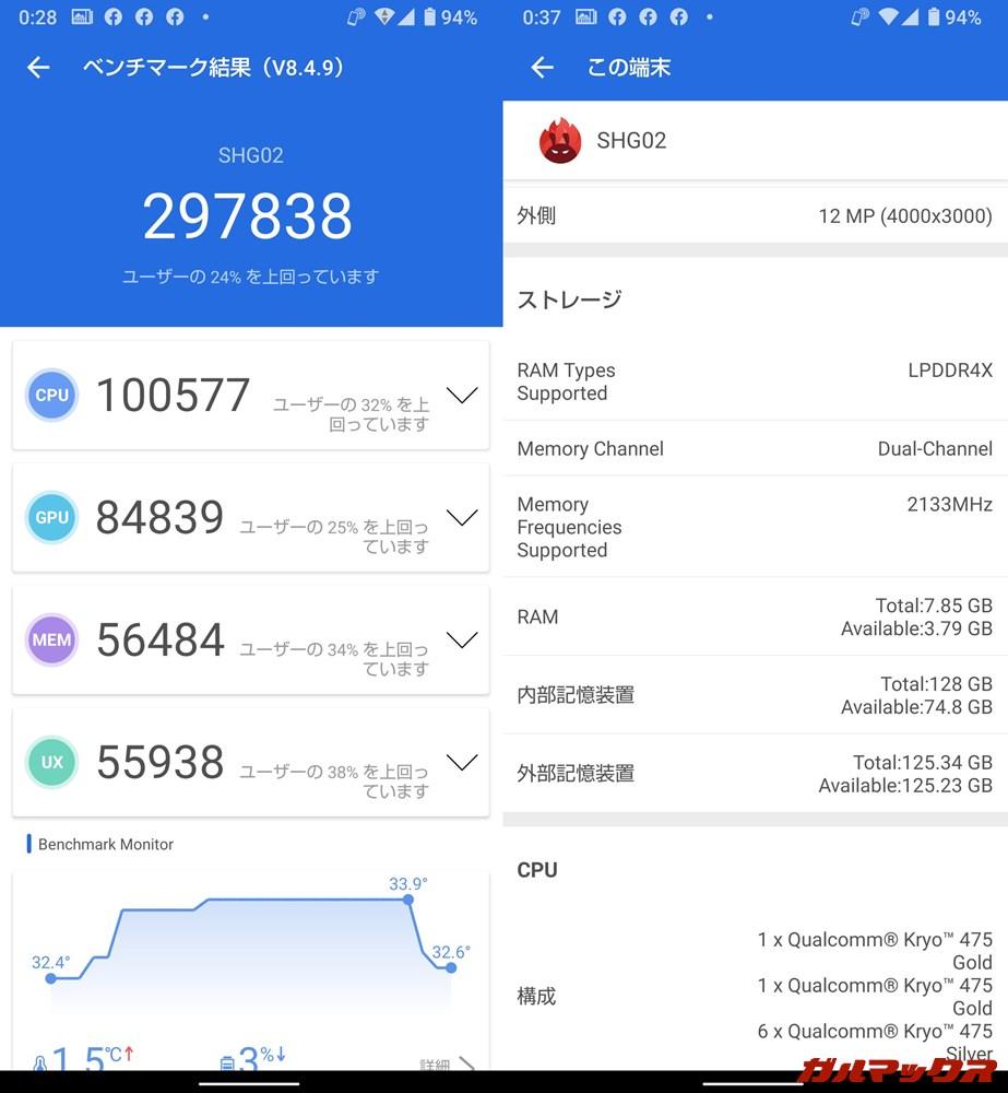 AQUOS Zero5G Basic DX(Android 10)実機AnTuTuベンチマークスコアは総合が297838点、GPU性能が84839点。