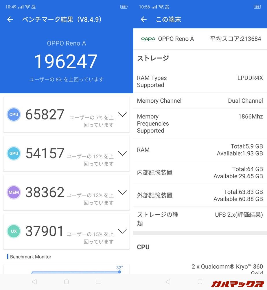 OPPO Reno A(Android 9)実機AnTuTuベンチマークスコアは総合が196247点、GPU性能が54157点。