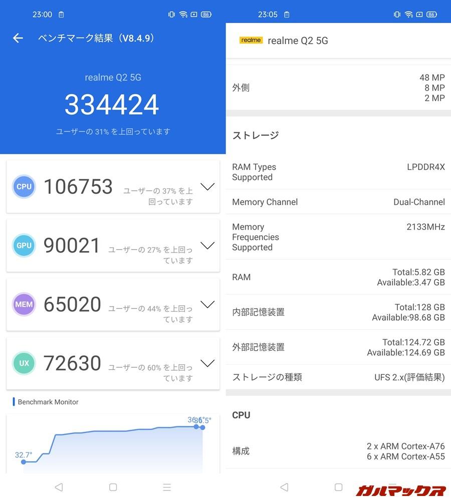 Realme Q2 5G(Android 10)実機AnTuTuベンチマークスコアは総合が334424点、GPU性能が90021点。