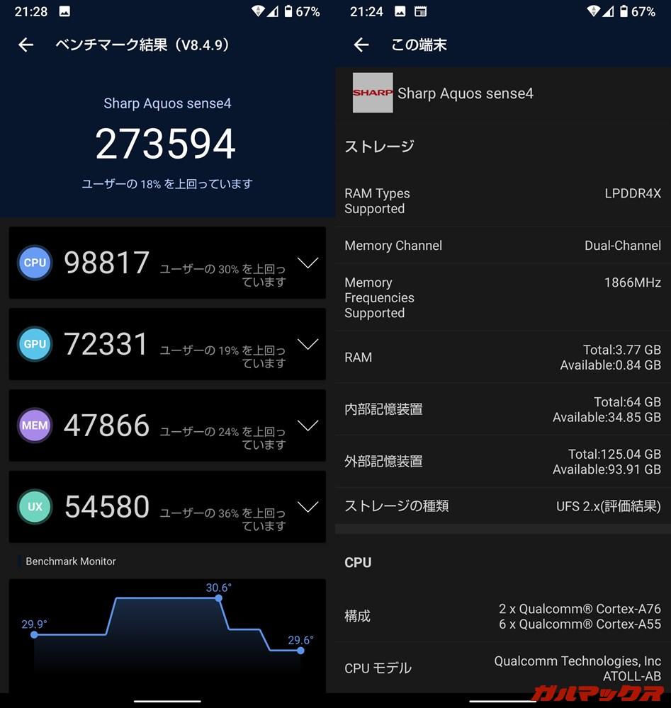 AQUOS Sense4(Android 10)実機AnTuTuベンチマークスコアは総合が273594点、GPU性能が72331点。