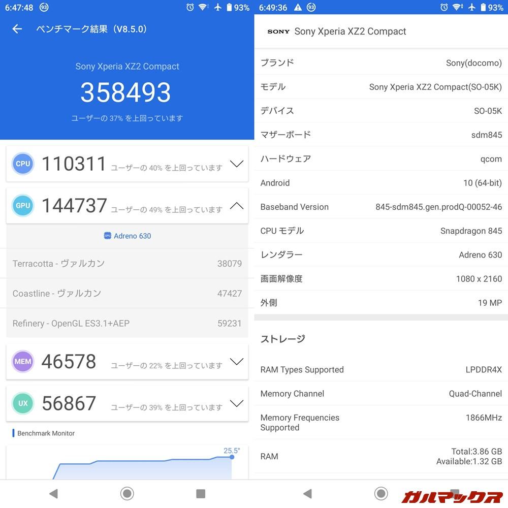 Xperia XZ2 Compact(Android 10)実機AnTuTuベンチマークスコアは総合が358493点、GPU性能が144737点。