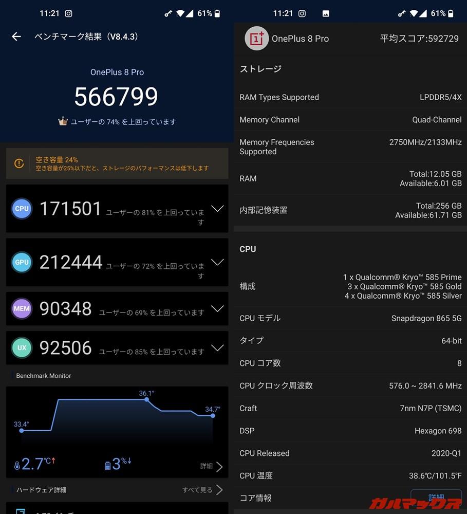 OnePlus 8 Pro(Android 11)実機AnTuTuベンチマークスコアは総合が566799点、GPU性能が212444点。