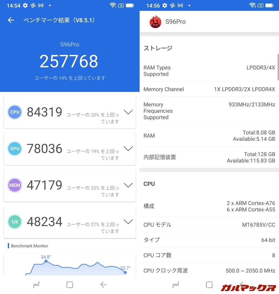 DOOGEE S96 Pro(Android 10)実機AnTuTuベンチマークスコアは総合が257768点、GPU性能が78036点。