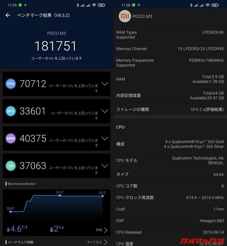 POCO M3(Android 10)実機AnTuTuベンチマークスコアは総合が181751点、GPU性能が33601点。