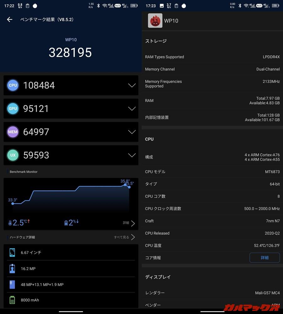 OUKITEL WP10 5G(Android 10)実機AnTuTuベンチマークスコアは総合が328195点、GPU性能が95121点。