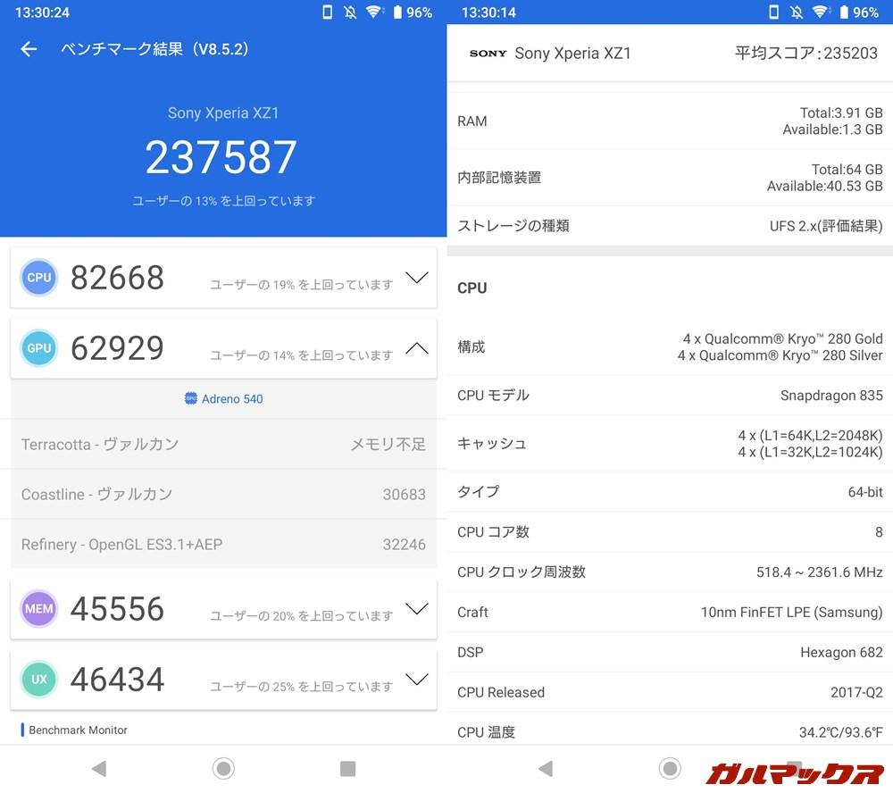 Xperia XZ1(Android 9.0)実機AnTuTuベンチマークスコアは総合が237587点、GPU性能が62929点。
