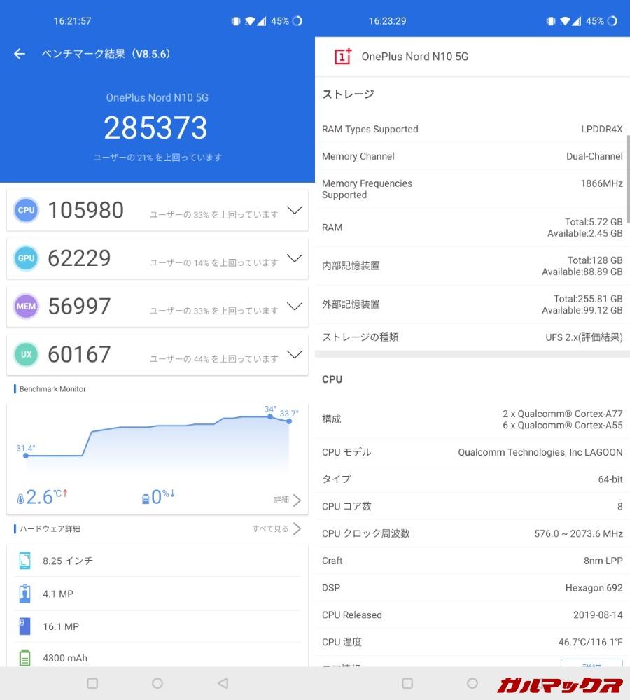 OnePlus Nord N10 5G(Android 10)実機AnTuTuベンチマークスコアは総合が285373点、GPU性能が62229点。