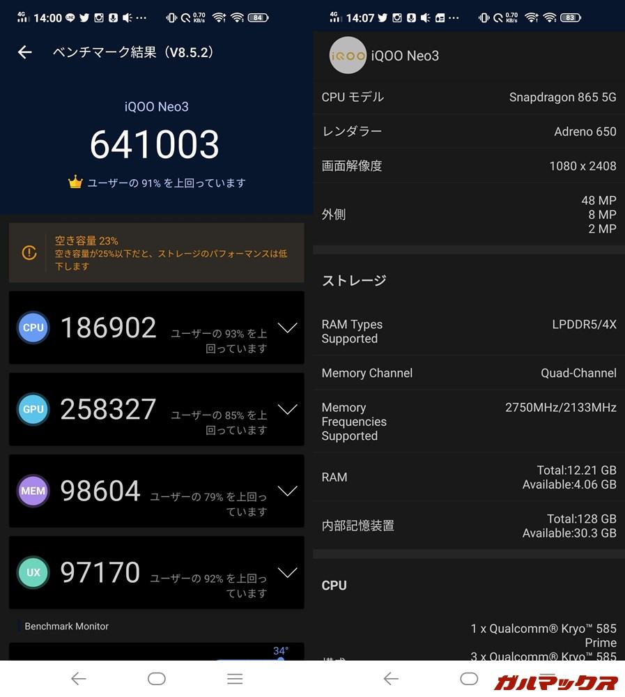 Vivo iQOO Neo3/メモリ12GB(Android 10)実機AnTuTuベンチマークスコアは総合が641003点、GPU性能が258327点。