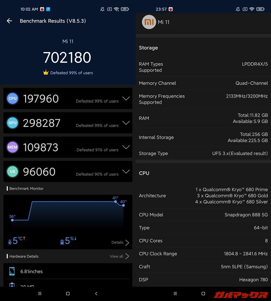 Xiaomi Mi 11/メモリ12GB(Android 11)実機AnTuTuベンチマークスコアは総合が702180点、GPU性能が298287点。