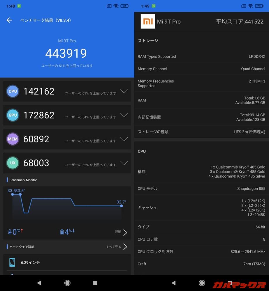 Xiaomi Mi 9T Pro(Android 10)実機AnTuTuベンチマークスコアは総合が443919点、GPU性能が172862点。