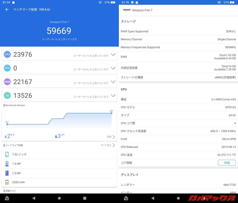 Fire 7(第9世代)(Android 9)実機AnTuTuベンチマークスコアは総合が59669点、GPU性能が0点。
