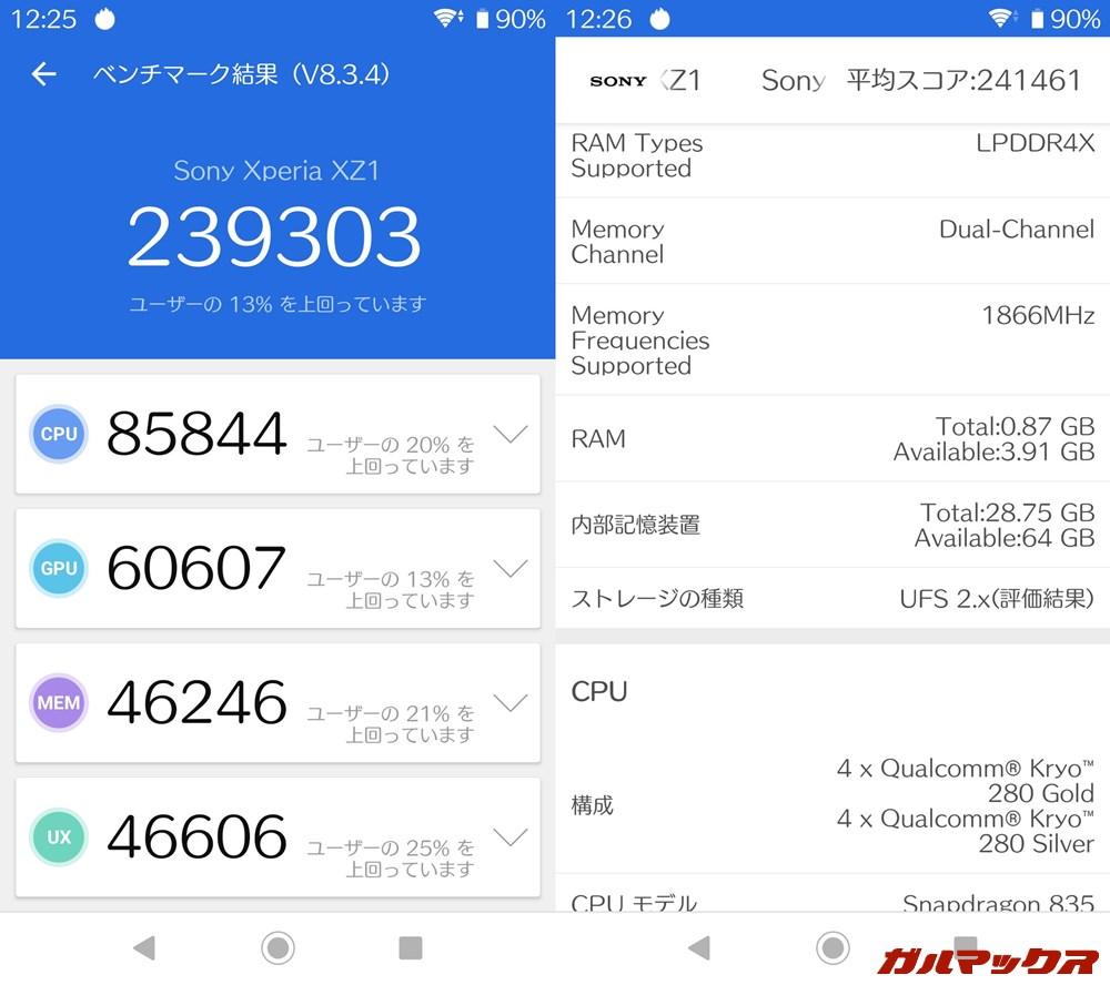 Xperia XZ1(Android 9)実機AnTuTuベンチマークスコアは総合が239303点、GPU性能が60607点。