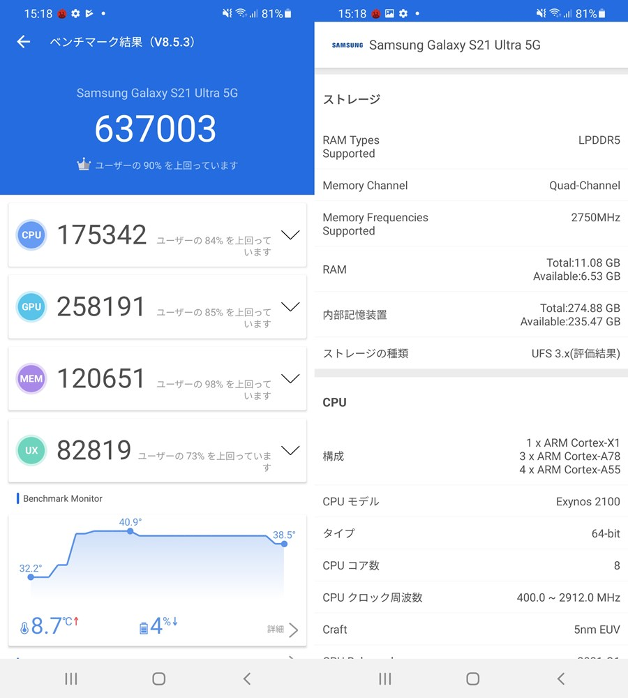 Galaxy S21 Ultra 5G(Android 11)実機AnTuTuベンチマークスコアは総合が637003点、GPU性能が258191点。