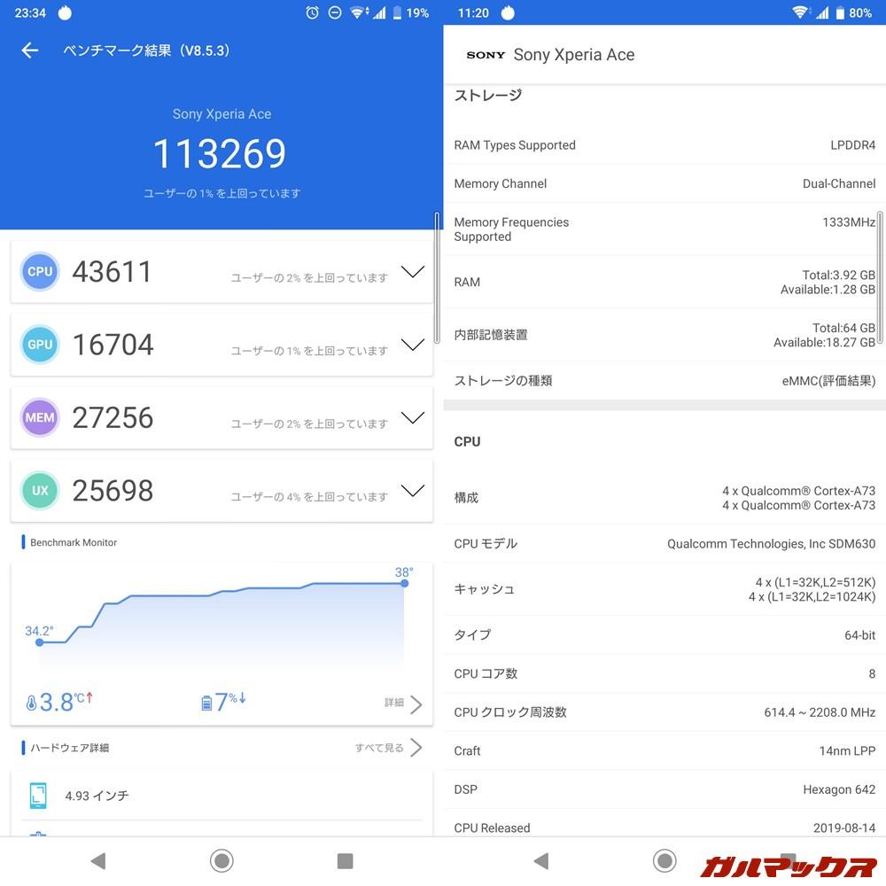 Xperia Ace(Android 9)実機AnTuTuベンチマークスコアは総合が113269点、GPU性能が16704点。