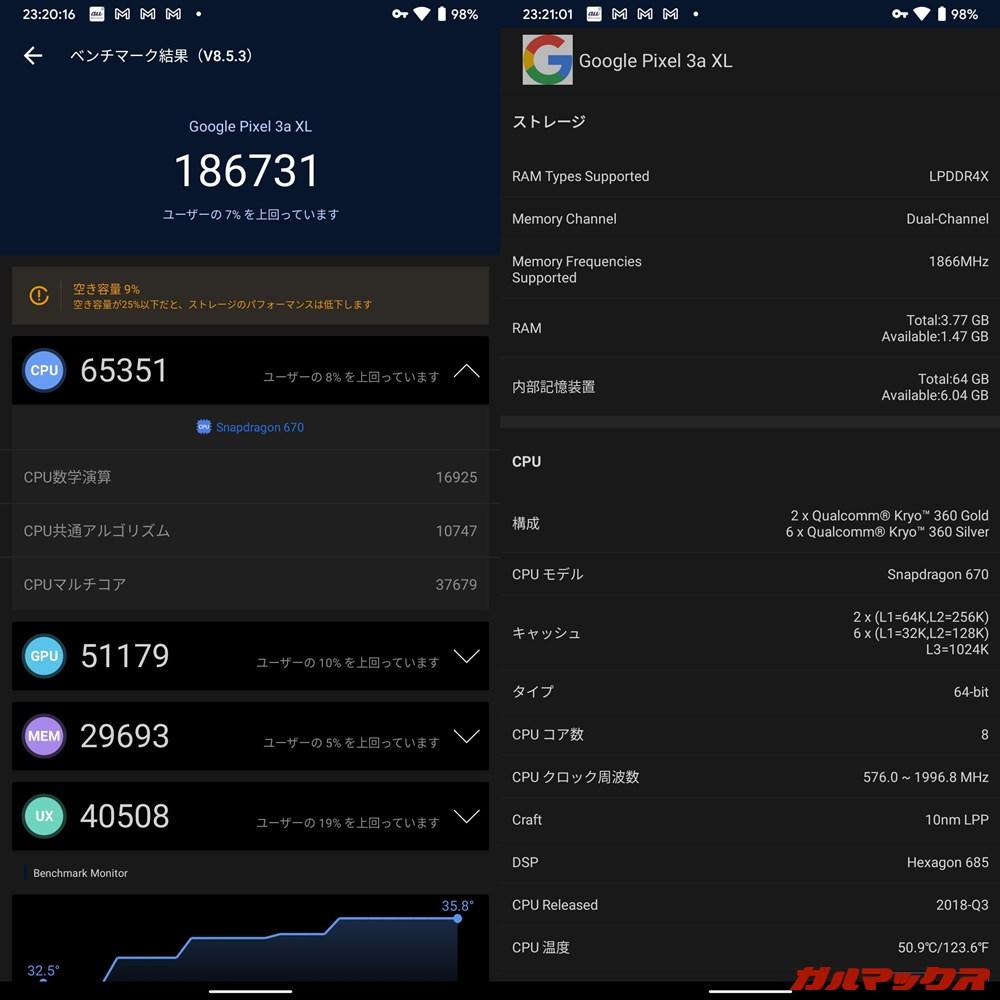 Google Pixel 3a XL(Android 11)実機AnTuTuベンチマークスコアは総合が186731点、GPU性能が51179点。