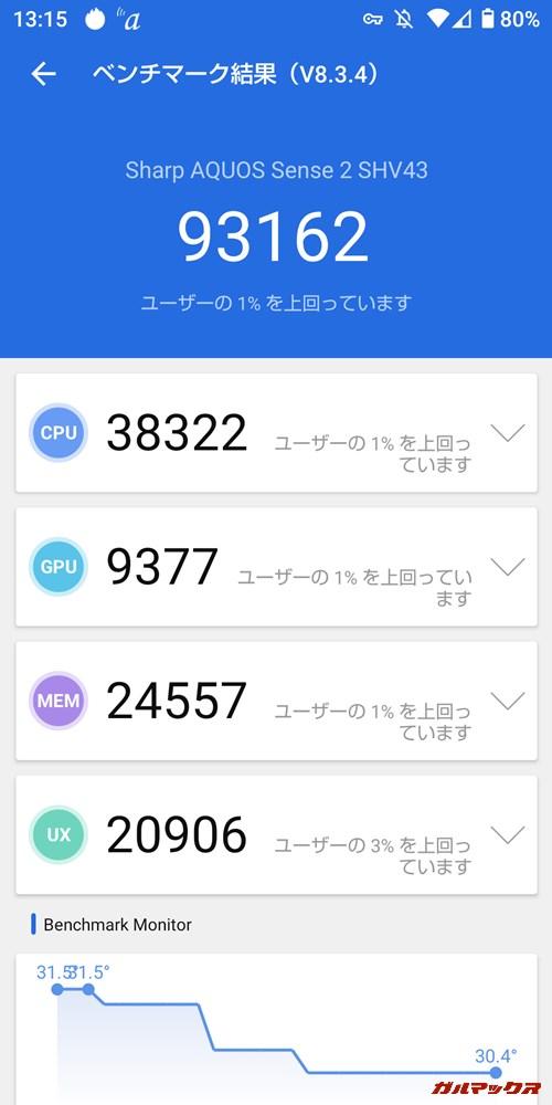 AQUOS Sense2(Android 10)実機AnTuTuベンチマークスコアは総合が93162点、GPU性能が9377点。