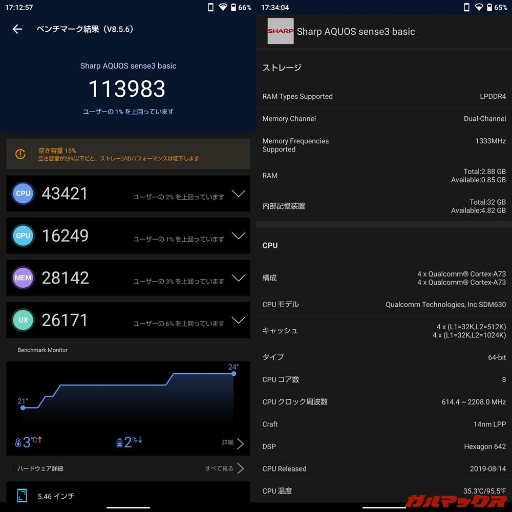 AQUOS sense3 basic(Android 10)実機AnTuTuベンチマークスコアは総合が113983点、GPU性能が16249点。