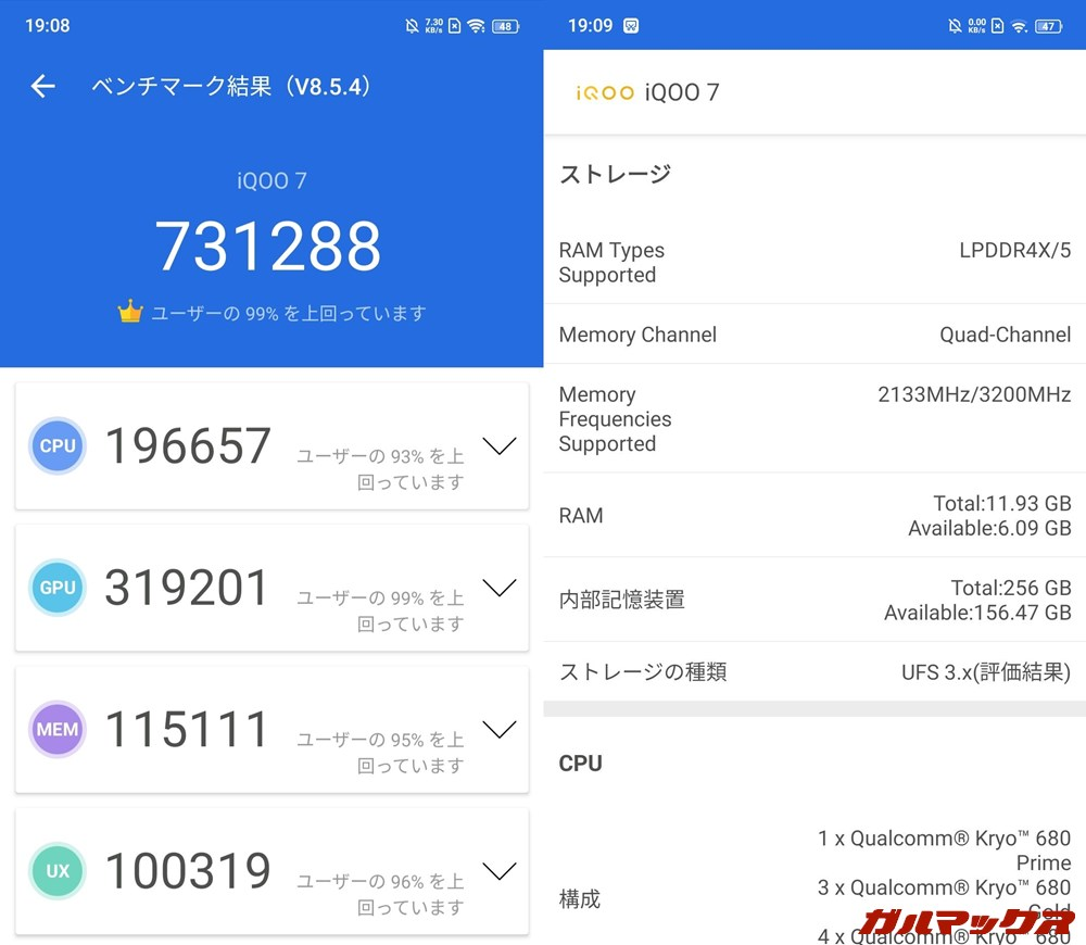 Vivo iQOO 7/メモリ12GB(Android 11)実機AnTuTuベンチマークスコアは総合が731288点、GPU性能が319201点。
