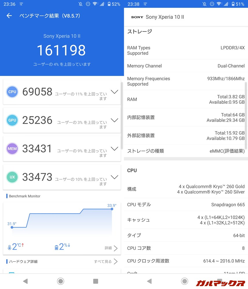 Xperia 10 Ⅱ(Android 10)実機AnTuTuベンチマークスコアは総合が161198点、GPU性能が25236点。