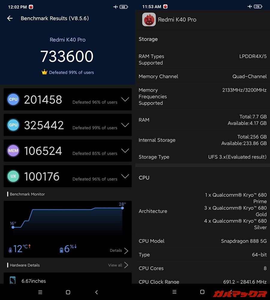 Redmi K40 Pro/メモリ8GB(Android 11)実機AnTuTuベンチマークスコアは総合が733600点、GPU性能が325442点。